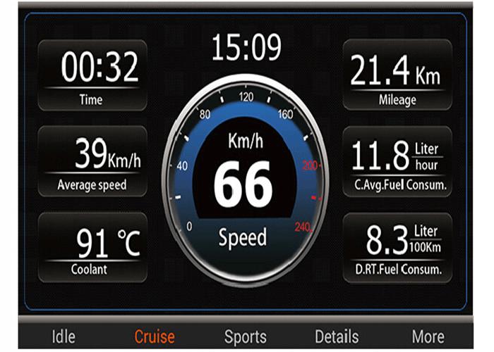 Smart Phone IOBD B341 / B342